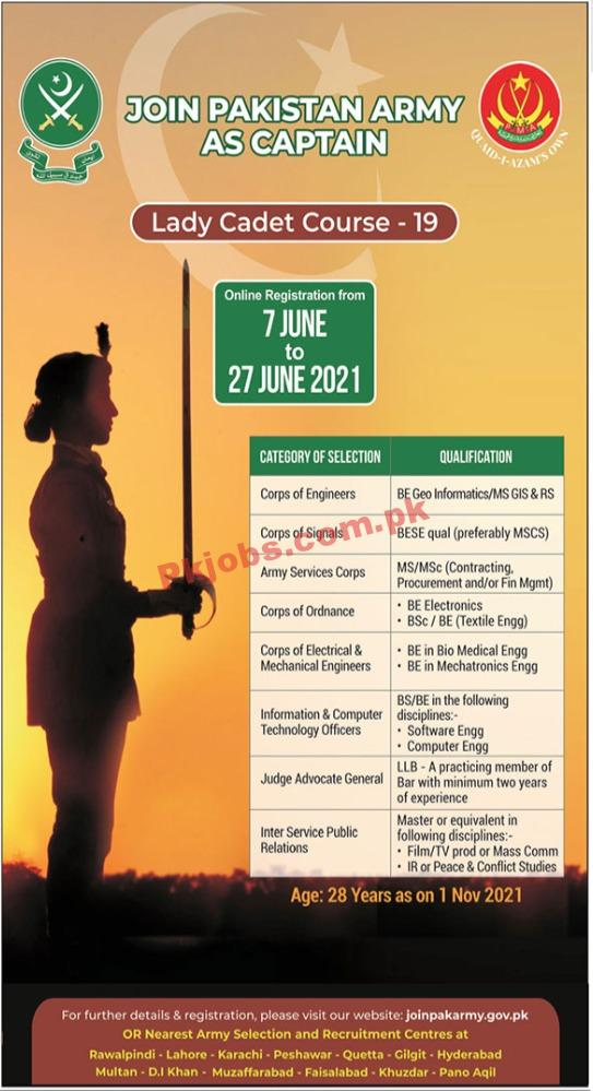 Join Pakistan Army As Captain Latest Advertisement 2021
